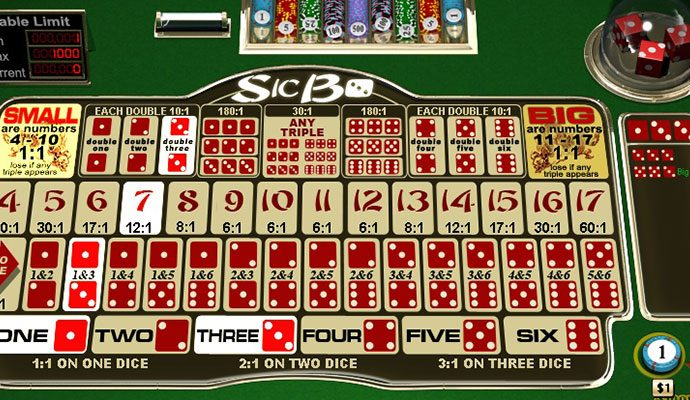 Play Online Sicbo Gambling Tricks To Win